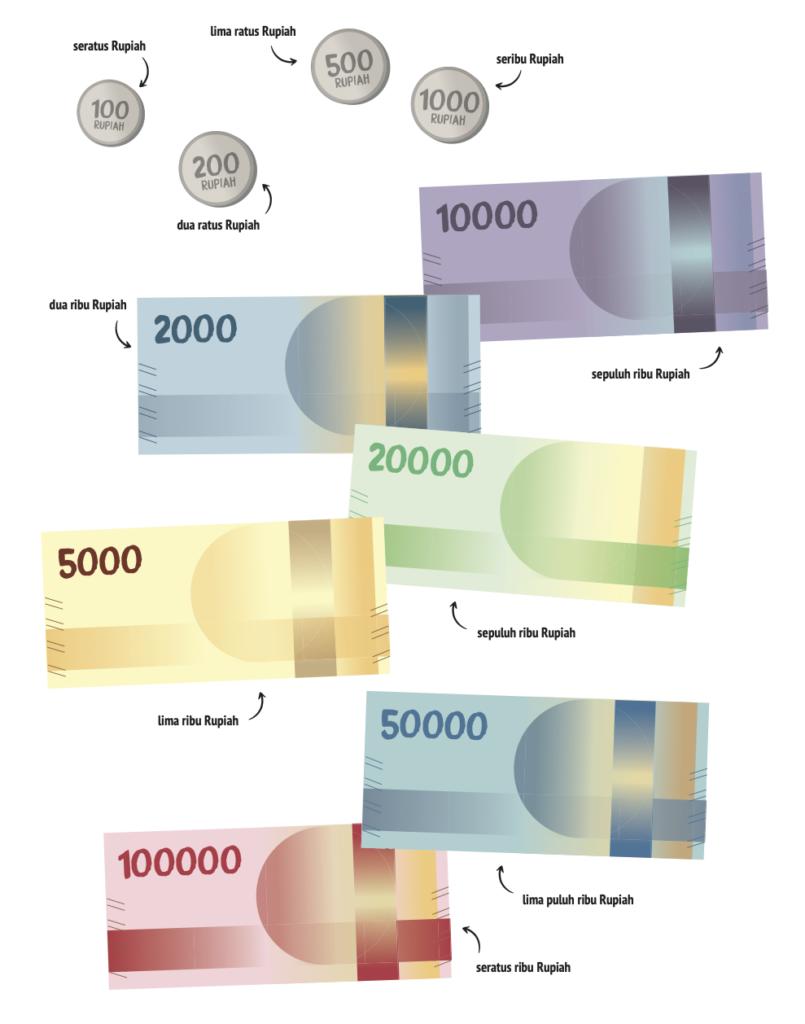 Geld-Indonesien