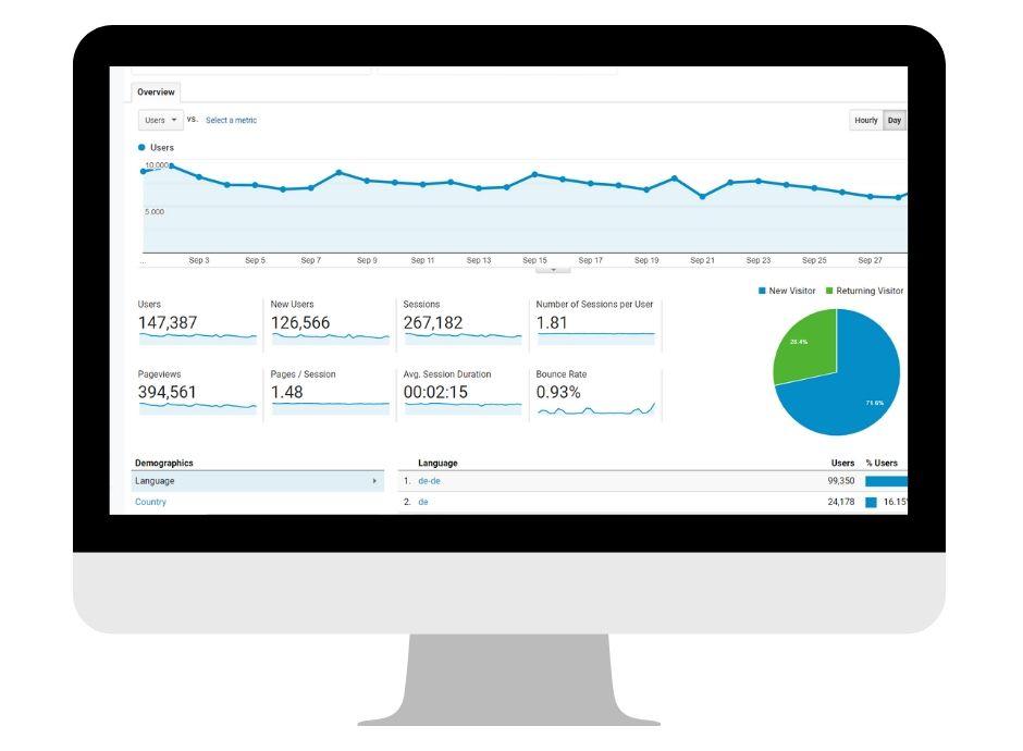 blog-seo-google-analytics