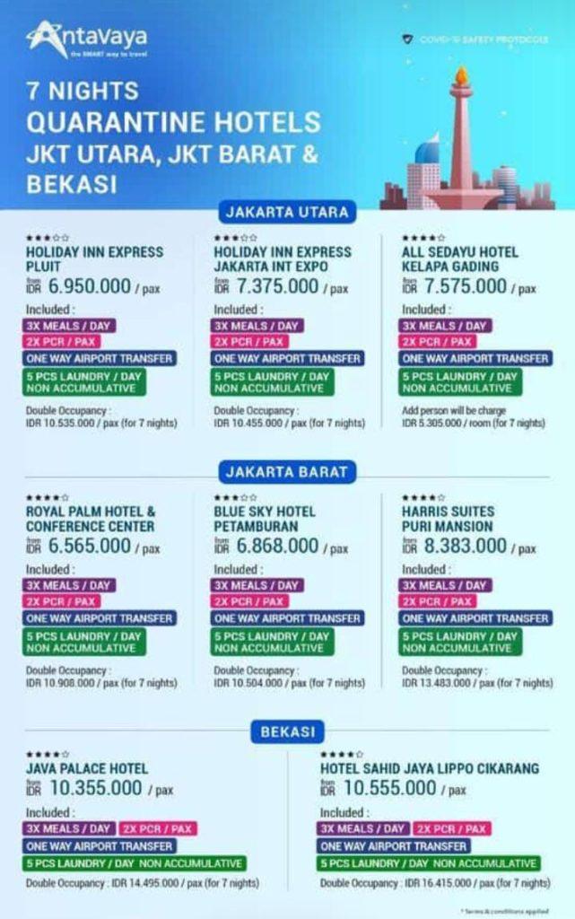 Quarantaene-Hotel-Jakarta-1