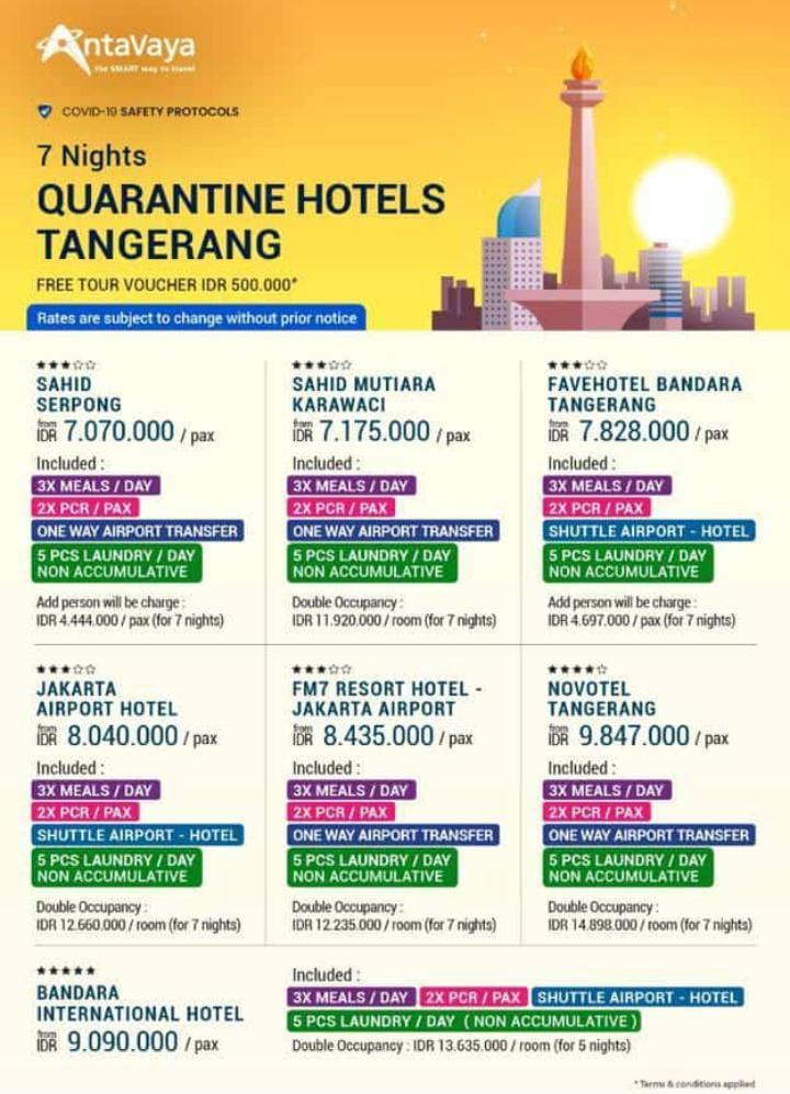 Quarantaene-Hotel-Jakarta-3
