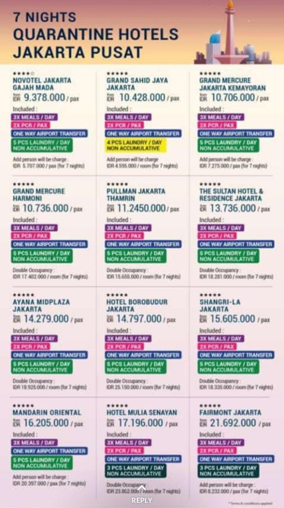 Quarantaene-Hotel-Jakarta-4
