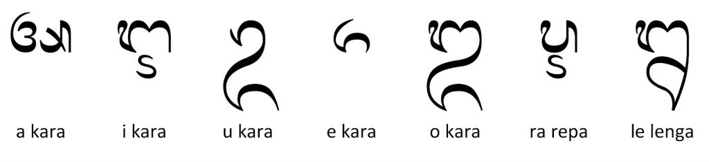 aksara_suara-vokale-bali-sprache-alphabet