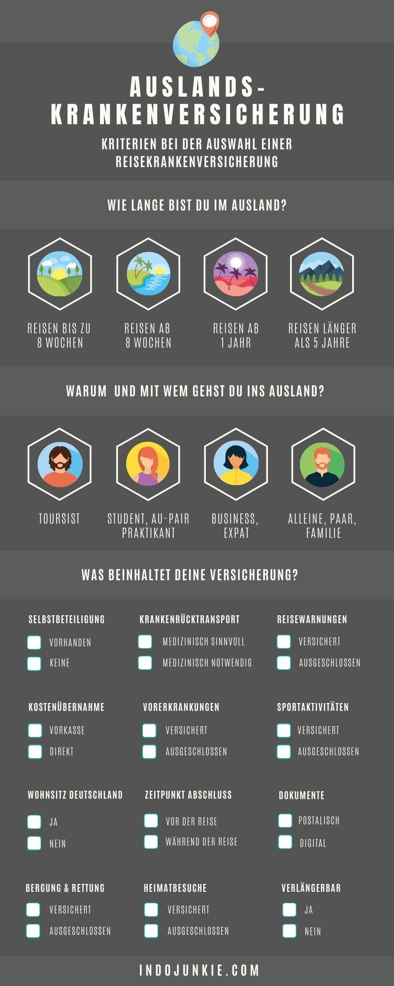 infografik-auslandskrankenversicherung-indonesien