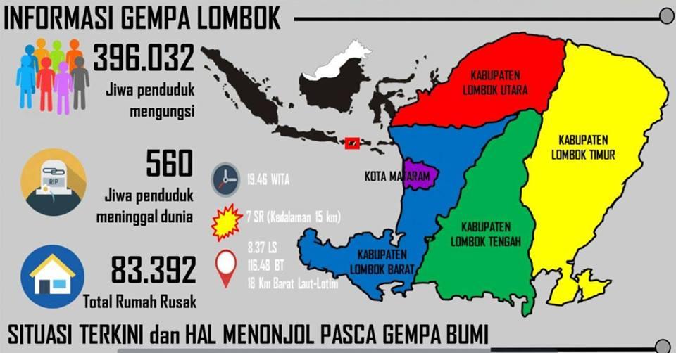 lombok erdbeben 2018