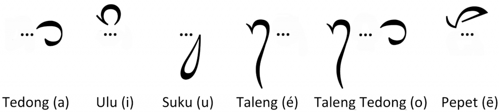 pengangge_suara-bali-sprache-alphabet