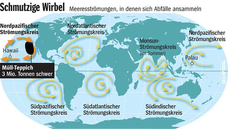 Plastikwirbel Infografik