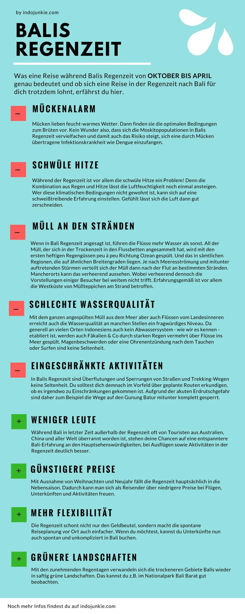 regenzeit-bali-infografik